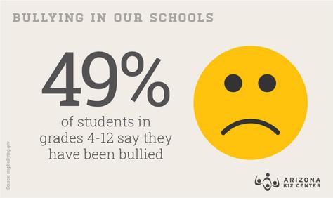 AZK12_09_factoids_bullying.jpg