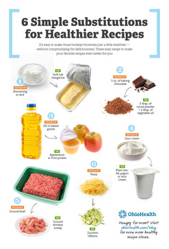 OH_Simple Substitutions Infographic_desi