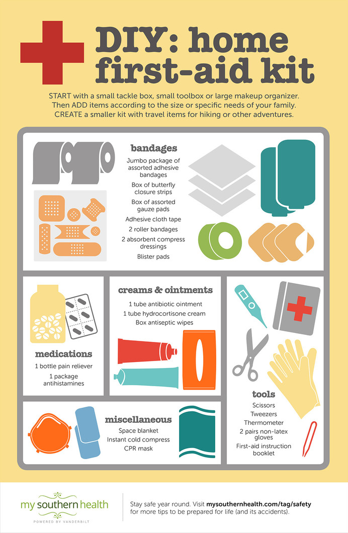 V_ First Aid Infographic_1200.jpg