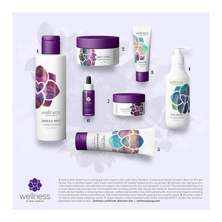 Wellness skincare poster