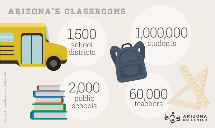 AZK12_09_factoids_classrooms.jpg