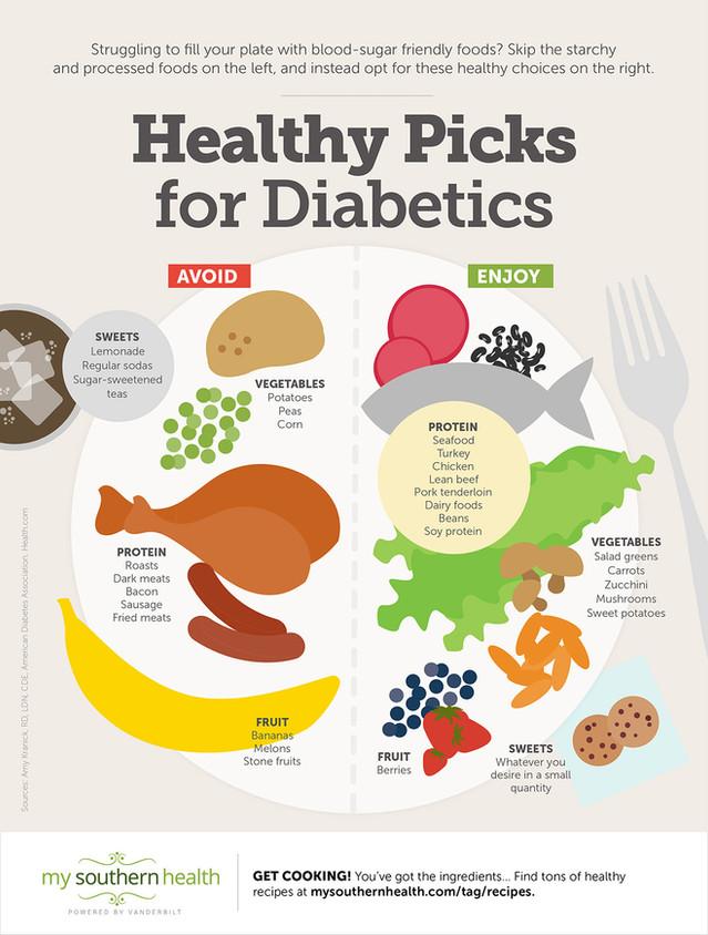V_I_Diabetes info_1200.jpg