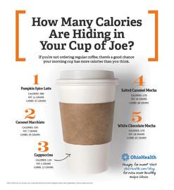 OH_Coffee_Drinks_Infographic.jpg