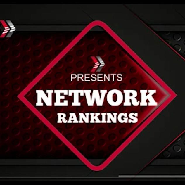 Buzztime Sports Trivia - Network Ranking