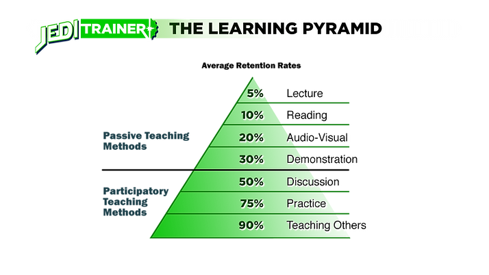 jedi-trainer_learning-pyramid_tjt-web-1.