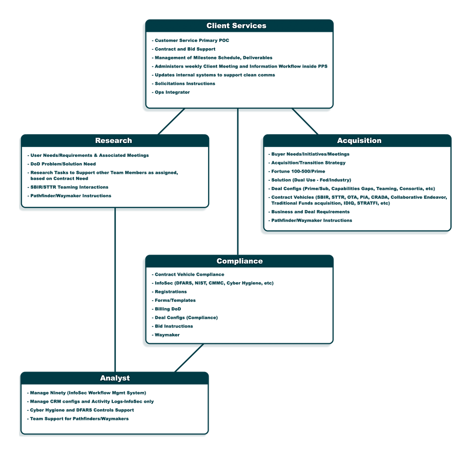 Mobile site client workflow.png