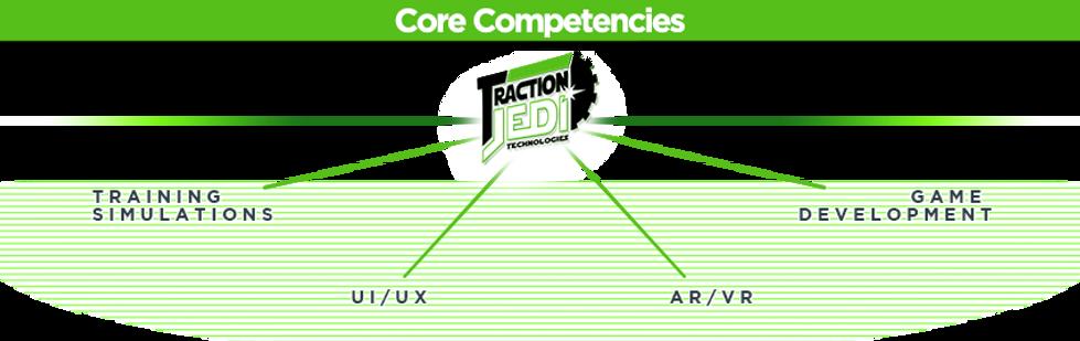 CORE COMPETENCIES copy.png