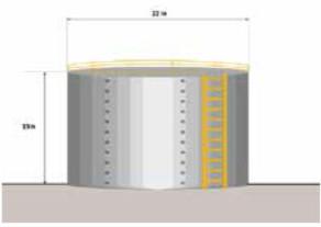 Proteção de tanques de armazenamento de combustíveis contra os efeitos das descargas atmosféricas