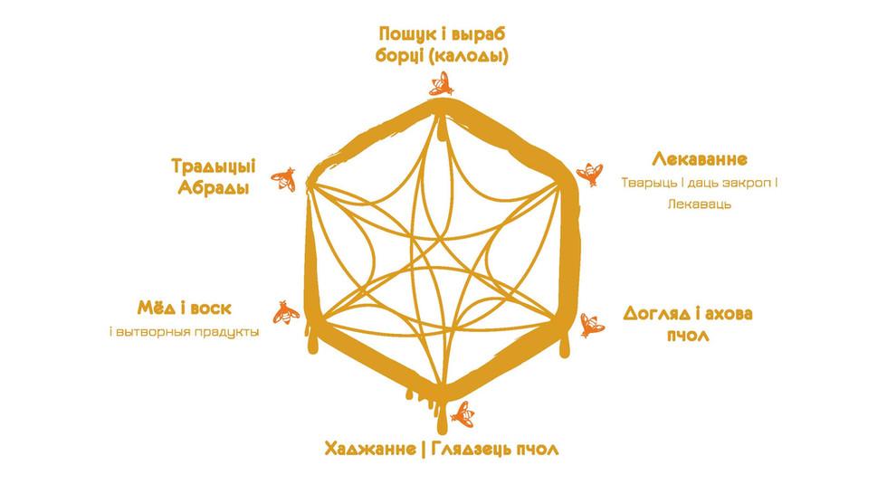 Present_Foreign affairs_fulll_sm_Страниц