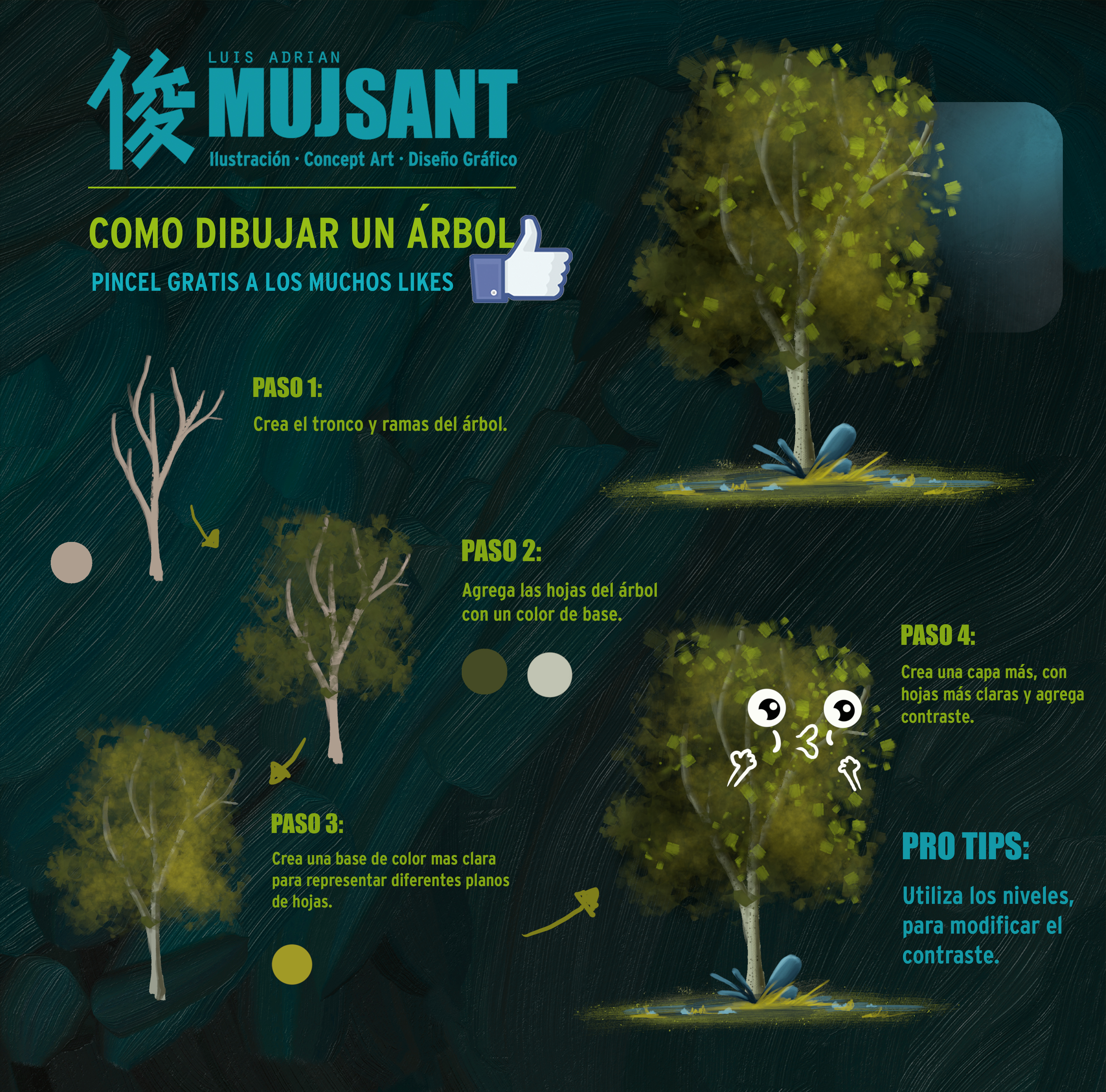 Mujsant.tutorial.arbol.1