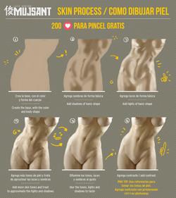 Practica.torso.tutorial.1.2