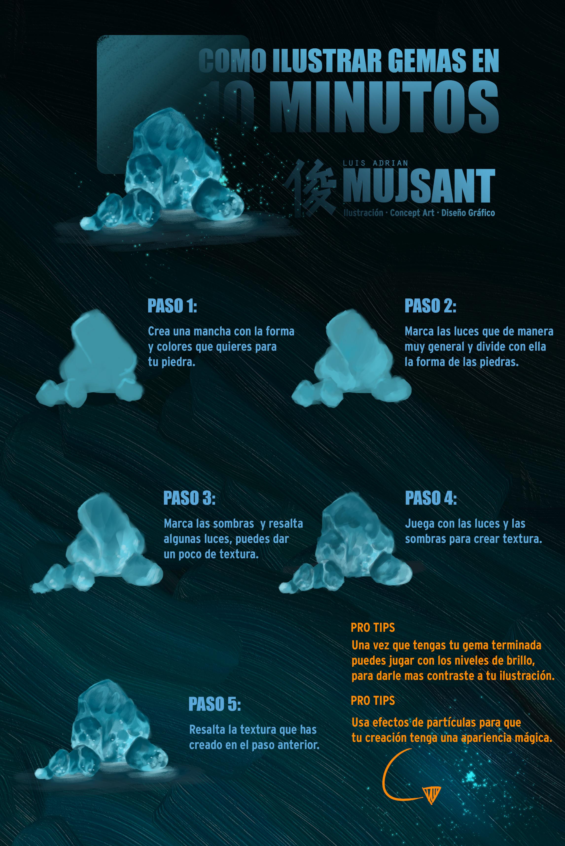 Mujsant.tutorial.gema.1