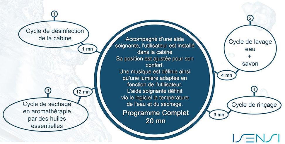 Isensi-programme-Lucia.jpg