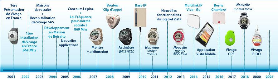 dispositif-securite-vivago-evolution.jpg