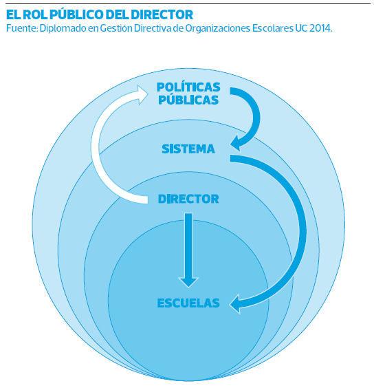 Rol Publico Director - Johanek.jpg