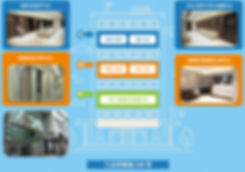 One-stop Services_SimpChi.jpg