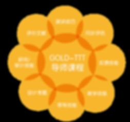 GOLD-TTT_No Bgd.png