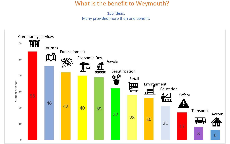 Wake Up Weymouth_Page_04.jpg