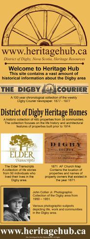Heritage Hub
