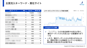 基礎分析.png