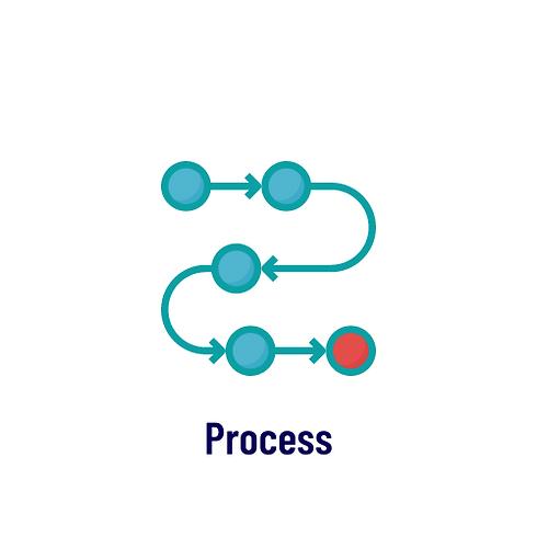Process (1).png