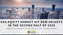 ESG equity market hit new heights in the second half of 2020
