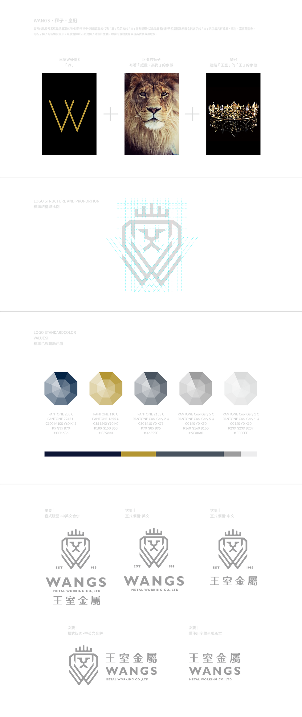 王室金屬 品牌規劃_工作區域 1 複本 2.png
