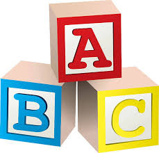 ABC's of CBT