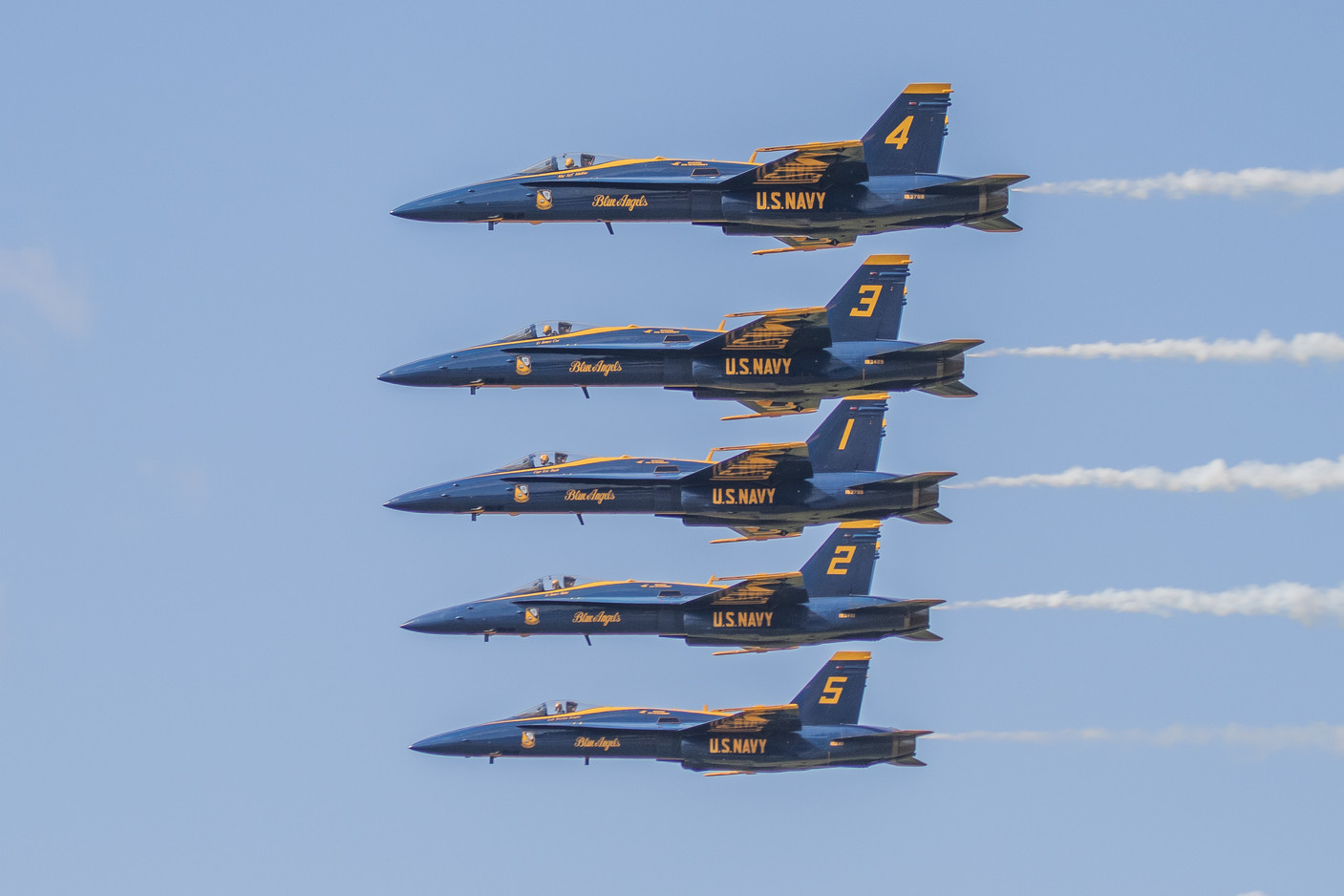 Blue Angels Stack up
