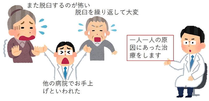 脱臼の悩みと相談.jpg