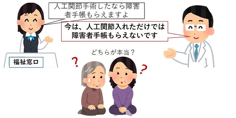 人工関節後の身体障害者手帳.jpg