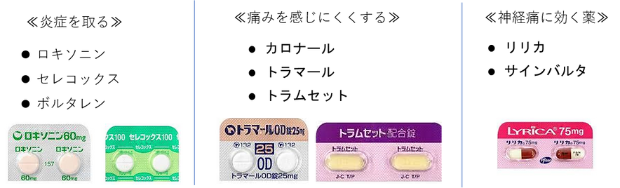 TKAの痛みと鎮痛薬.png