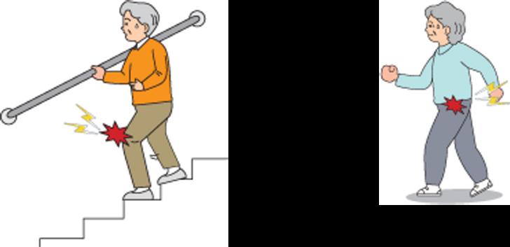 股関節痛と膝関節痛.png