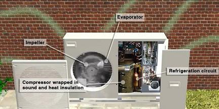 Exploded Diagram Air Source heat pump Ai