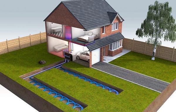 Ground Source Heating The Eco Option.jpg