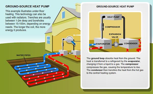 The Eco Option ground_source_heat_pump_d