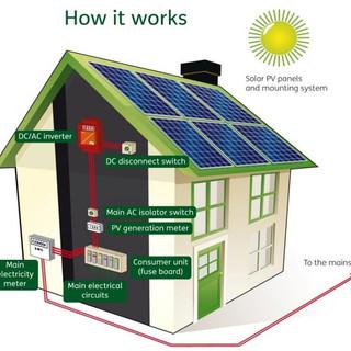 solar-panel-diagram how it works ECO Opt
