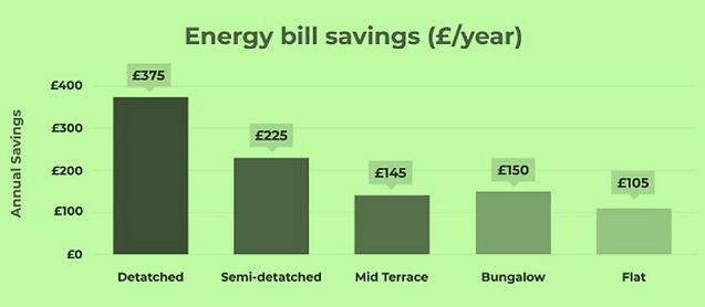 Energy Bill savings.png
