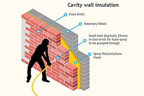 Cavity Wall InsulationDiagram.jpg