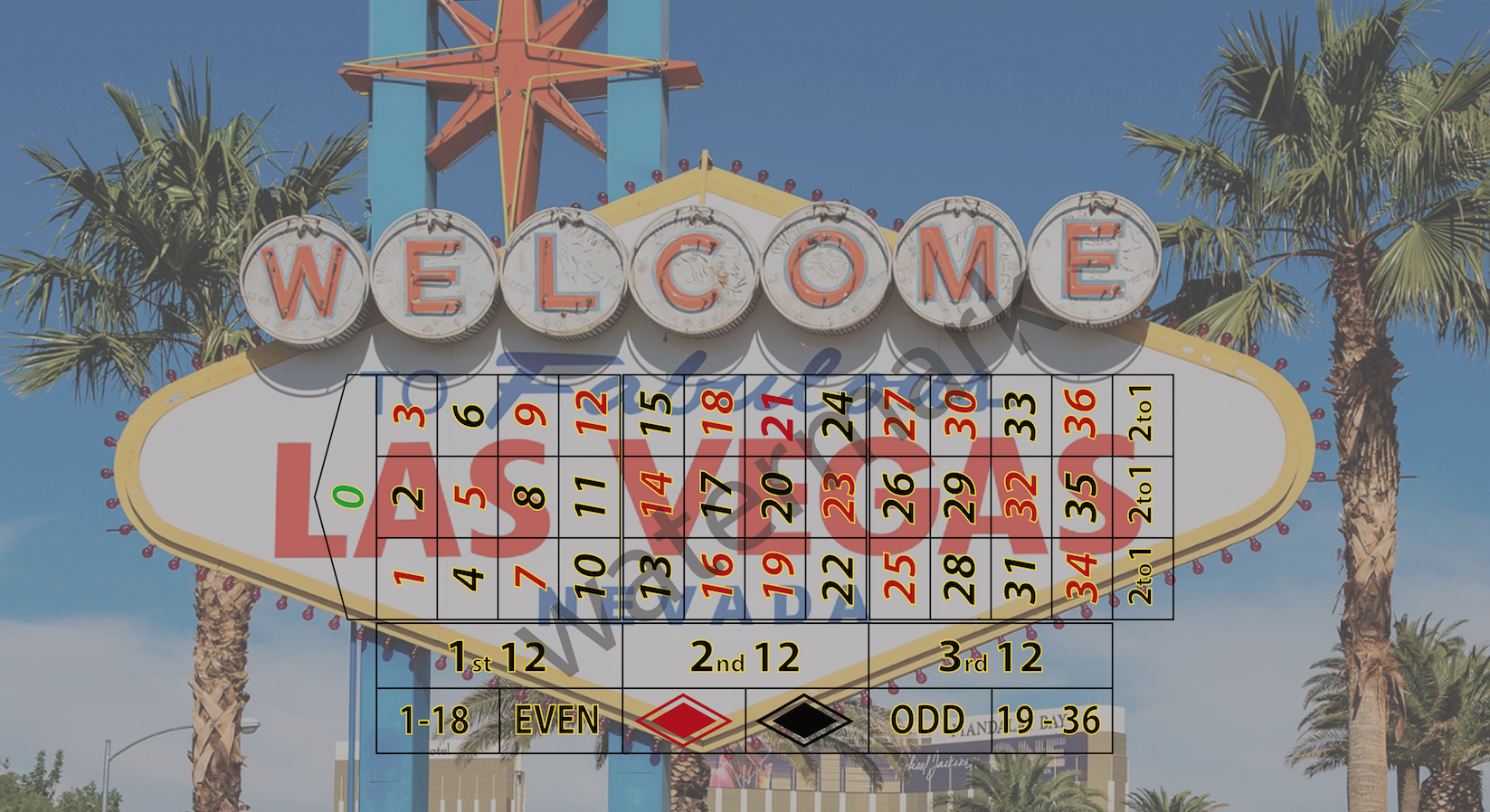 VEGAS SIGN ROULETTE RH