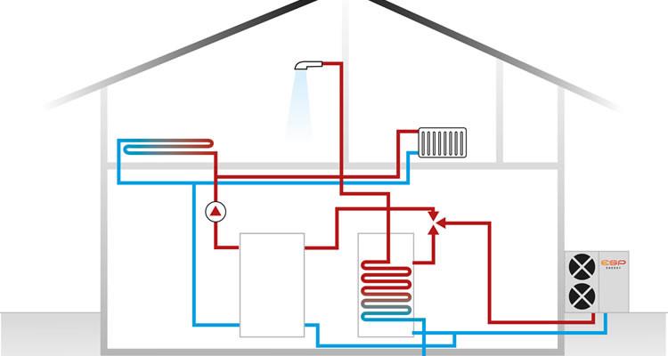 air-source-heating-pump-diagram-eco-opti