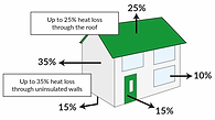 Insulation-heat-loss-graphic-1024x573.pn