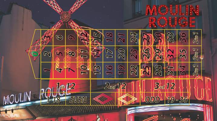 MOULIN ROUGE ROULETTE
