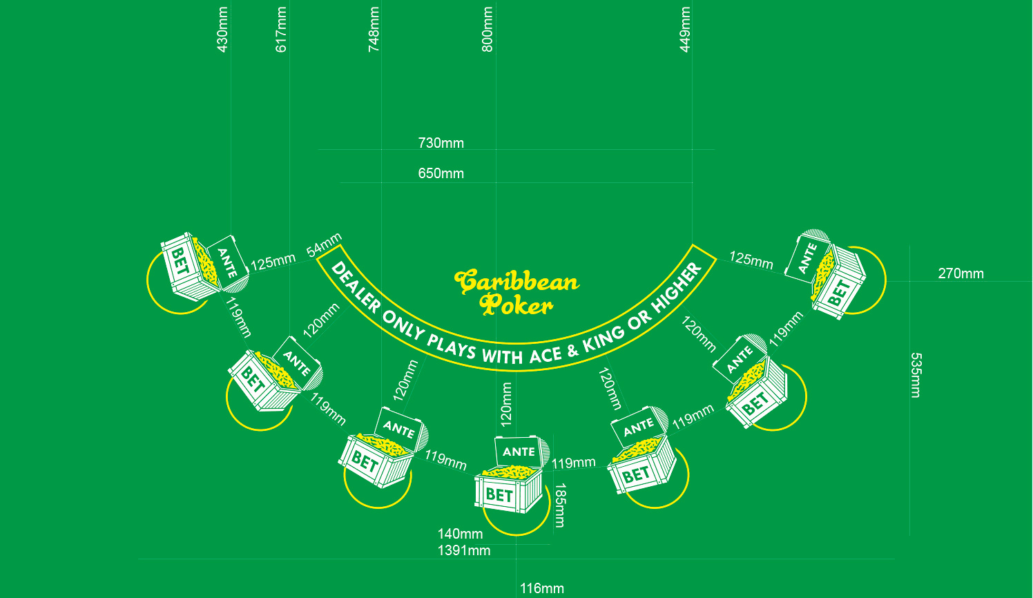 caribbean Poker 1900x1100