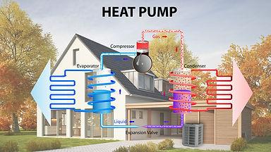 heat-pump-schematic Air Surce pump insta