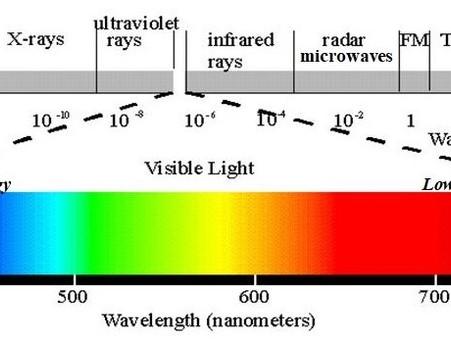 USING ALTERNATE LIGHT SPECTRUM FOR PARANORMAL INVESTIGATIONS