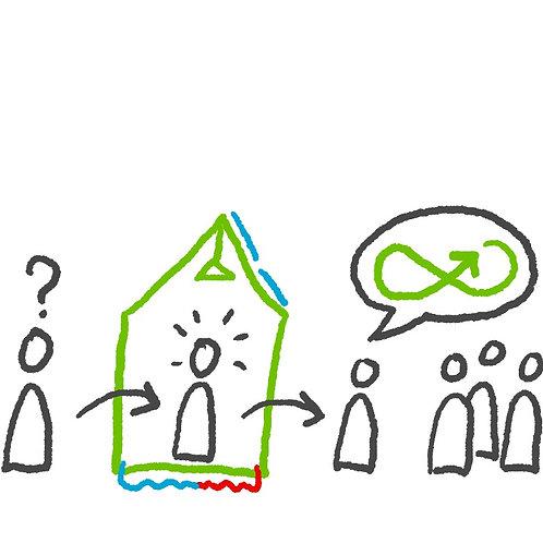 Bewonersparticipatie en wijkplan maken