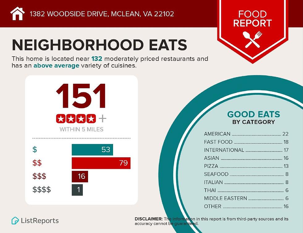 food report.jpg
