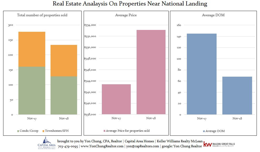 CPA realtor, real estate numbers, detailed realtor
