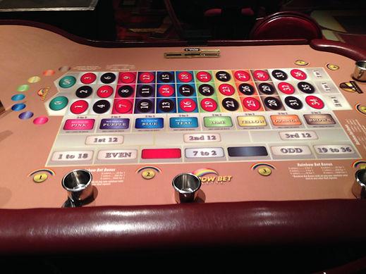 Rainbow Bet Roulette
